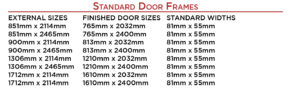Std Door Frames